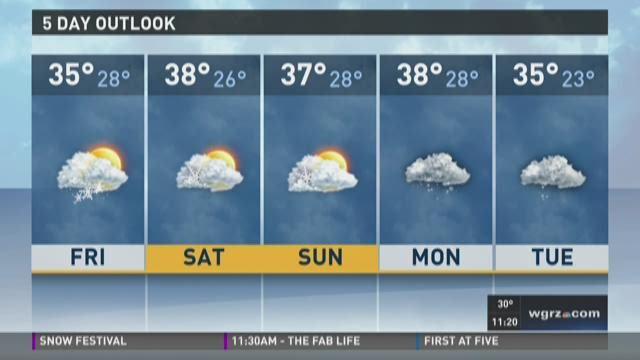 Midday Forecast 02/05/16