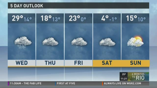 Midday Forecast for 02/10/2016