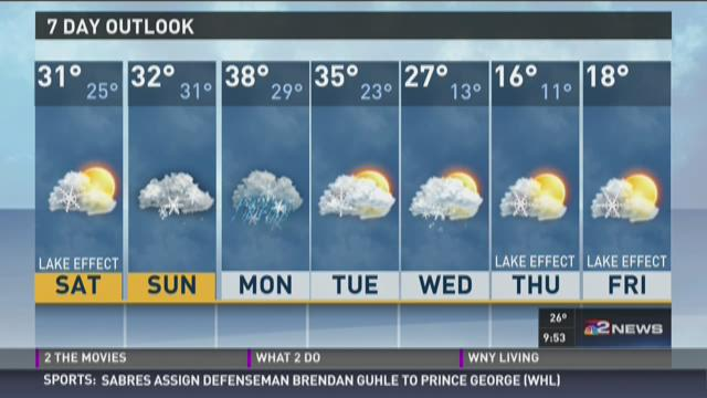 daybreak storm team 2 forecast