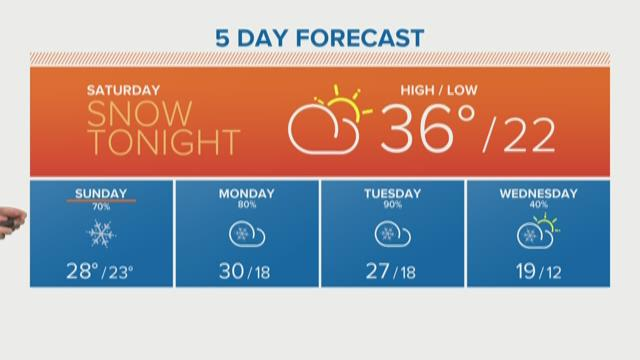 Forecast: Lake effect comes to a brief end, more snow tonight
