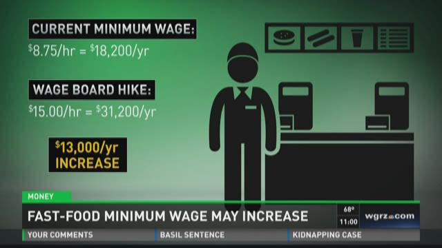 Minimum Wage Expected In Fast Food