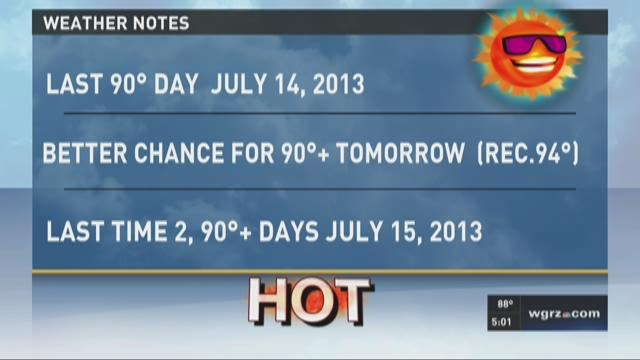 near record heat continues today in wny