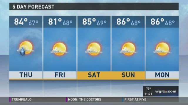 Midday Forecast 09-03-15